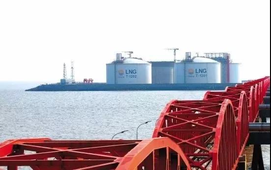 中國計劃在長江沿岸建5座LNG接收站