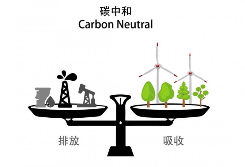 面向碳中和的未來能源發展數字化轉型思考